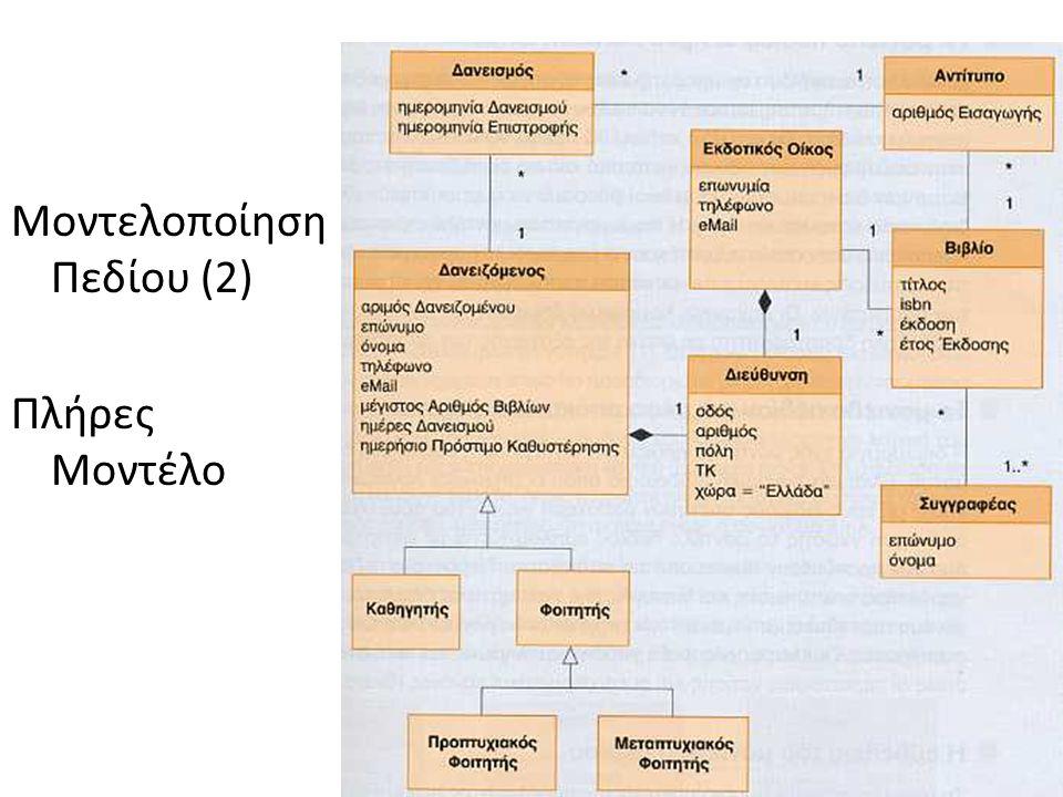 Μοντελοποίηση Πεδίου (2) Πλήρες Μοντέλο