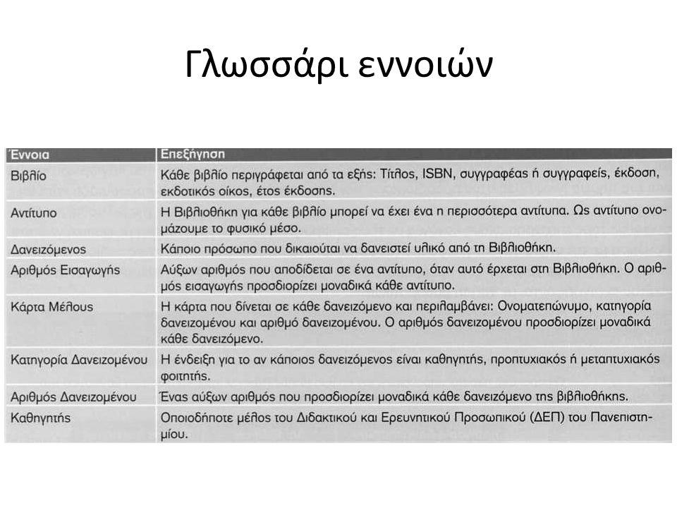 Ανάλυση Περιπτώσεων Χρήσης Διάγραμμα επικοινωνίας ή συνεργασίας Για την ΠΧ: Δανεισμός Αντιτύπου