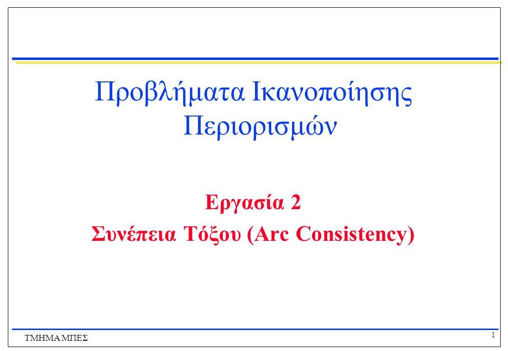 2 ΤΜΗΜΑ ΜΠΕΣ Συνέπεια Τόξου (Arc Consistency) Μια μεταβλητή X είναι arc consistent αν για κάθε άλλη μεταβλητή Y ισχύει το εξής: Για κάθε τιμή a της Χ υπάρχει τουλάχιστον μια τιμή b της Υ τέτοια ώστε η a και b να είναι συμβατές  Τότε λέμε ότι η a υποστηρίζει (supports) την b  Ένας αλγόριθμος που εφαρμόζει arc consistency σβήνει τιμές από το πεδίο ορισμού μιας μεταβλητής όταν αυτές δεν υποστηρίζονται από καμία τιμή σε μια άλλη μεταβλητή abcabc abcabc X Y abcabc Z Είναι η πιο ευρέως διαδεδομένη τεχνική συνέπειας (απομακρύνει αρκετές τιμές με χαμηλό κόστος) Επεξεργάζεται έναν-έναν τους δυαδικούς περιορισμού