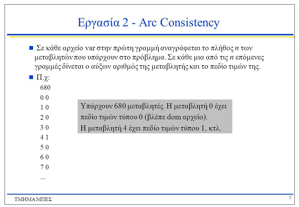 5 ΤΜΗΜΑ ΜΠΕΣ Εργασία 2 - Arc Consistency  Σε κάθε αρχείο var στην πρώτη γραμμή αναγράφεται το πλήθος n των μεταβλητών που υπάρχουν στο πρόβλημα. Σε κ