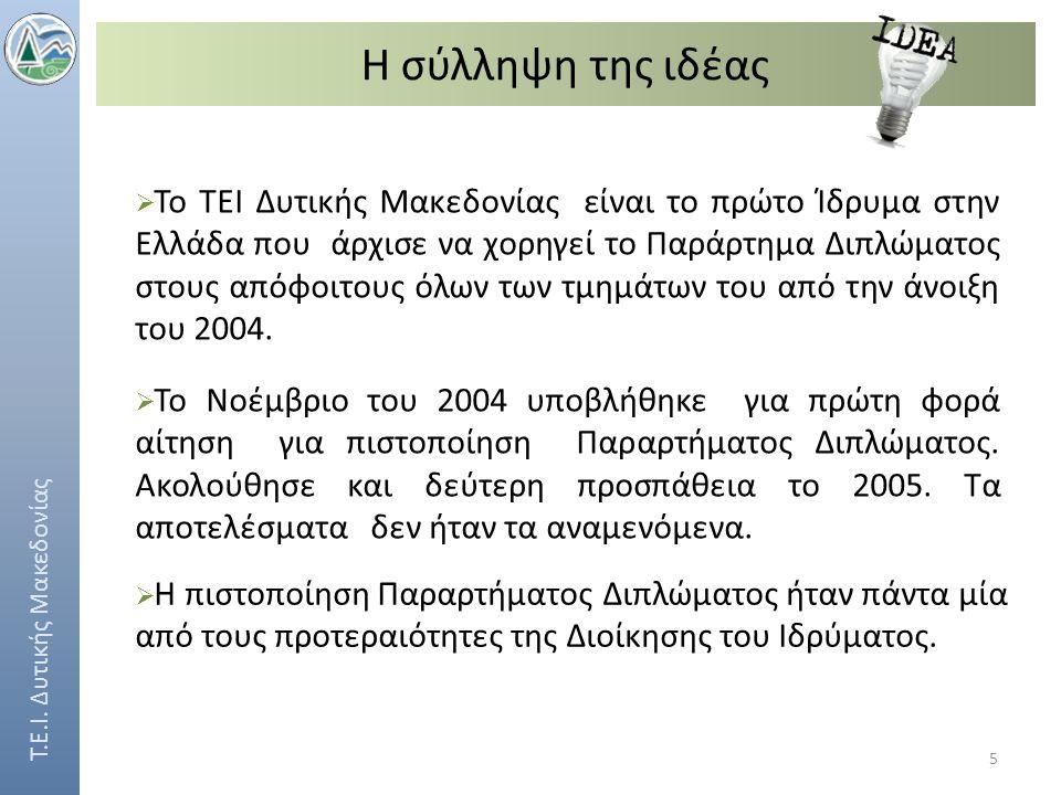 Τ.Ε.Ι. Δυτικής Μακεδονίας 6 ΤΕΙ Καβάλας ΤΕΙ Δυτικής Μακεδονίας