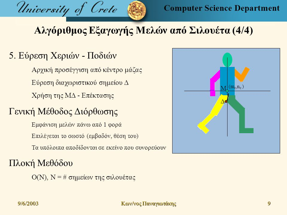 Computer Science Department Αλγόριθμος Εξαγωγής Μελών από Σιλουέτα (4/4) 9/6/2003 Kων/νος Παναγιωτάκης 9 (m c,n c ) Δ M 5.