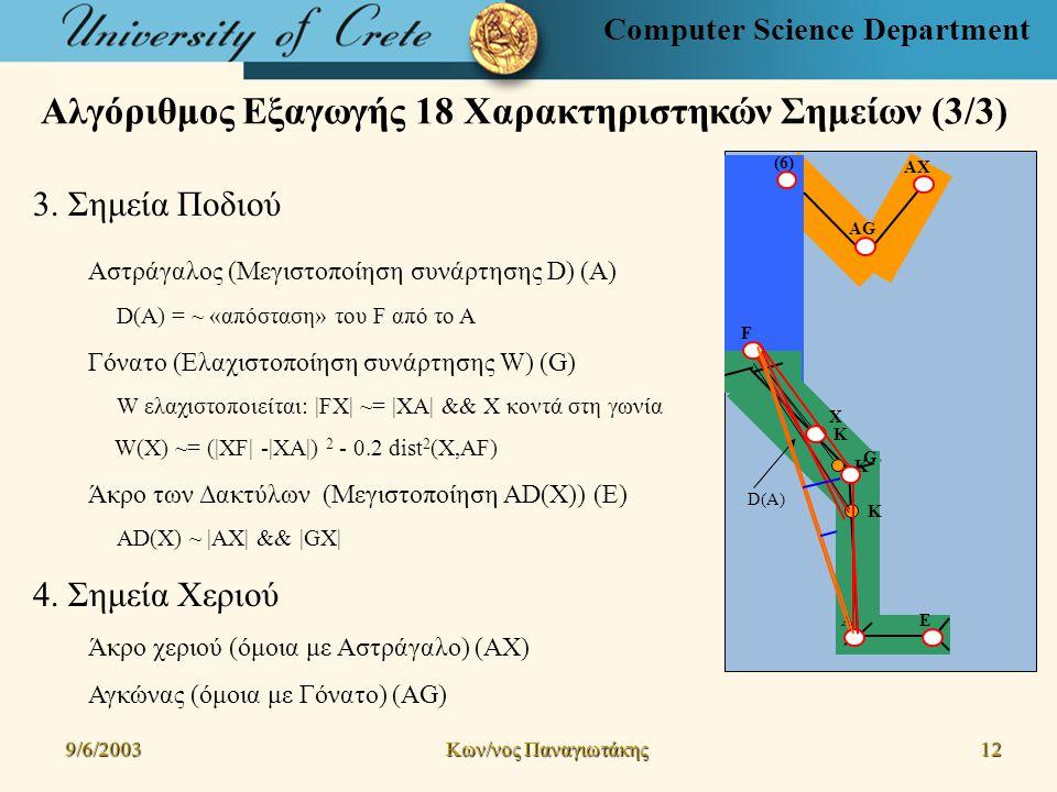 Computer Science Department Αλγόριθμος Εξαγωγής 18 Χαρακτηριστηκών Σημείων (3/3) 9/6/2003 Kων/νος Παναγιωτάκης 12 F A K K K D(A) 3.