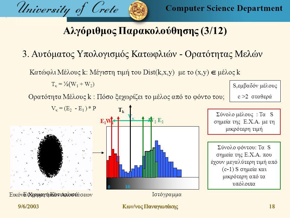 Computer Science Department Αλγόριθμος Παρακολούθησης (3/12) 9/6/2003 Kων/νος Παναγιωτάκης 18181818 Εικόνα Χρωματικών Αποστάσεων Ιστόγραμμα 0 10 VκVκ Ε1Ε1 E2E2 W1W1 W2W2 TkTk 3.