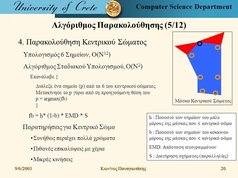 Computer Science Department Αλγόριθμος Παρακολούθησης (5/12) 9/6/2003 Kων/νος Παναγιωτάκης 20 4.