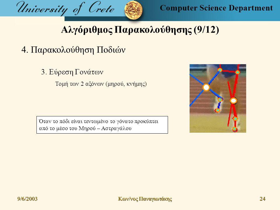 Computer Science Department Αλγόριθμος Παρακολούθησης (9/12) 9/6/2003 Kων/νος Παναγιωτάκης 24 4.