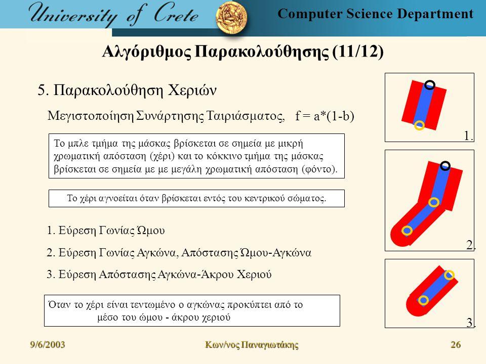Computer Science Department Αλγόριθμος Παρακολούθησης (11/12) 9/6/2003 Kων/νος Παναγιωτάκης 26 5.