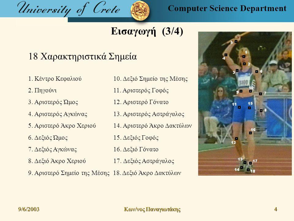 Computer Science Department Πρόβλημα Εξαγωγής 18 Σημείων από Σιλουέτα 9/6/2003 Kων/νος Παναγιωτάκης 5Είσοδος Σιλουέτα Μέλη Σώματος Έξοδος 18 Χαρακτηριστικά Σημεία Παρατηρήσεις Μπορεί να περισσότερες από μία λύσεις Ο Αλγόριθμος θα υπολογίσει 1 λύση  Εισαγωγή (4/4) Χρήση Γεωμετρικών Χαρακτηριστκών