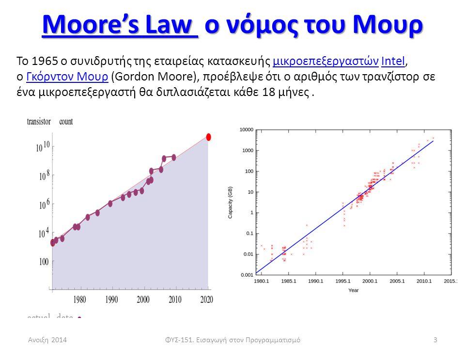 Moore's Law Moore's Law ο νόμος του Μουρ Moore's Law ΦΥΣ-151. Εισαγωγή στον ΠρογραμματισμόΑνοιξη 20143 Το 1965 ο συνιδρυτής της εταιρείας κατασκευής μ