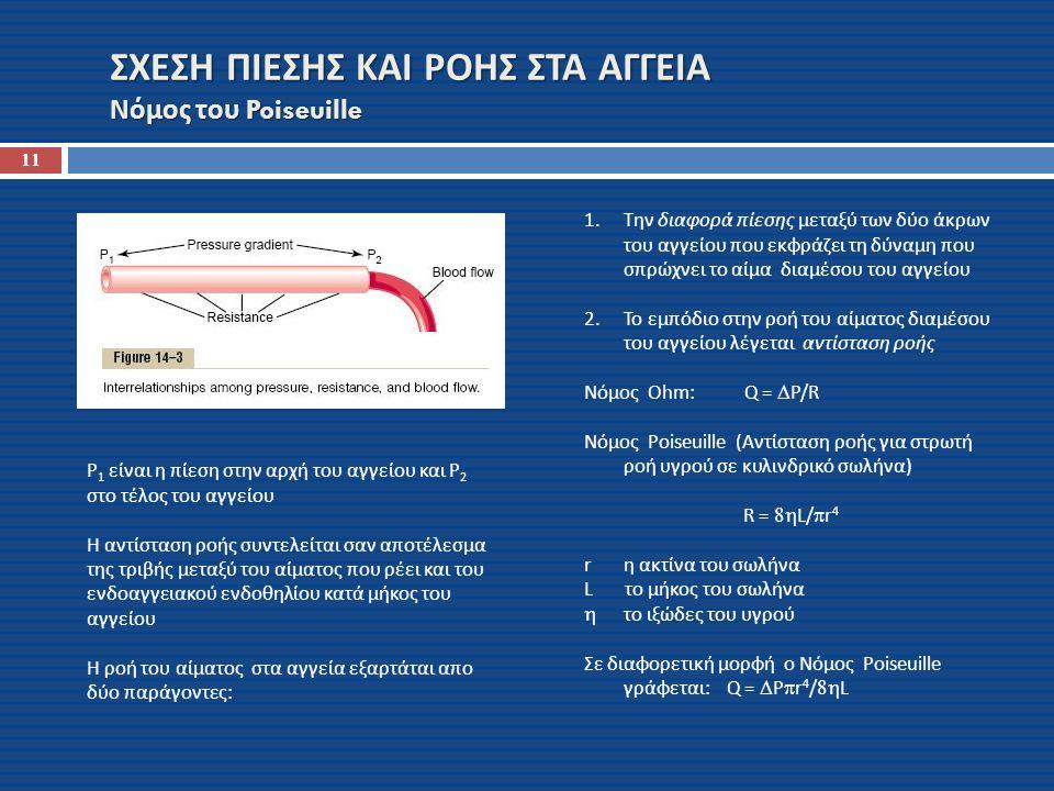 ΣΧΕΣΗ ΠΙΕΣΗΣ ΚΑΙ ΡΟΗΣ ΣΤΑ ΑΓΓΕΙΑ Νόμος του Poiseuille 11 1.Την διαφορά πίεσης μεταξύ των δύο άκρων του αγγείου που εκφράζει τη δύναμη που σπρώχνει το