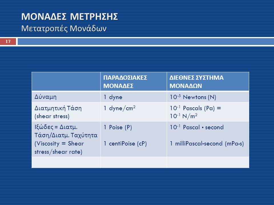 ΜΟΝΑΔΕΣ ΜΕΤΡΗΣΗΣ Μετατροπές Μονάδων ΠΑΡΑΔΟΣΙΑΚΕΣ ΜΟΝΑΔΕΣ ΔΙΕΘΝΕΣ ΣΥΣΤΗΜΑ ΜΟΝΑΔΩΝ Δύναμη 1 dyne10 -5 Newtons (N) Διατμητική Τάση (shear stress) 1 dyne/