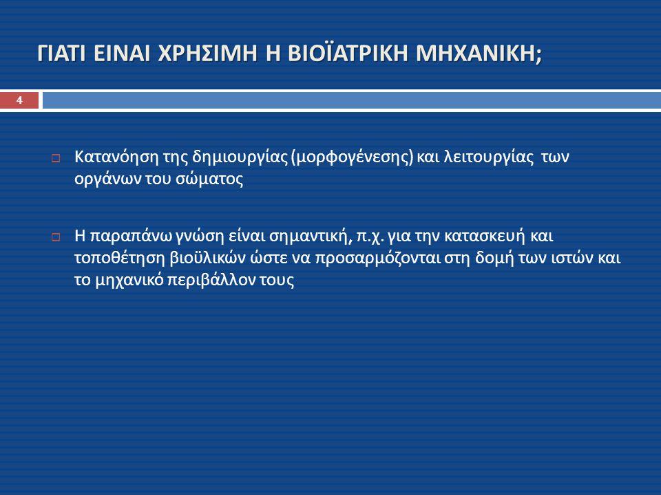 Προτεινόμενα βιβλία για μελέτη Αιμοδυναμική των Αγγειακών Παθήσεων Κατσαμούρης Α.