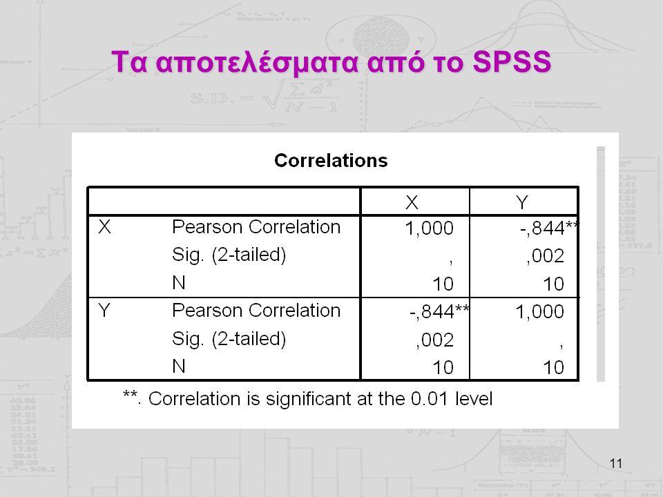 11 Τα αποτελέσματα από το SPSS