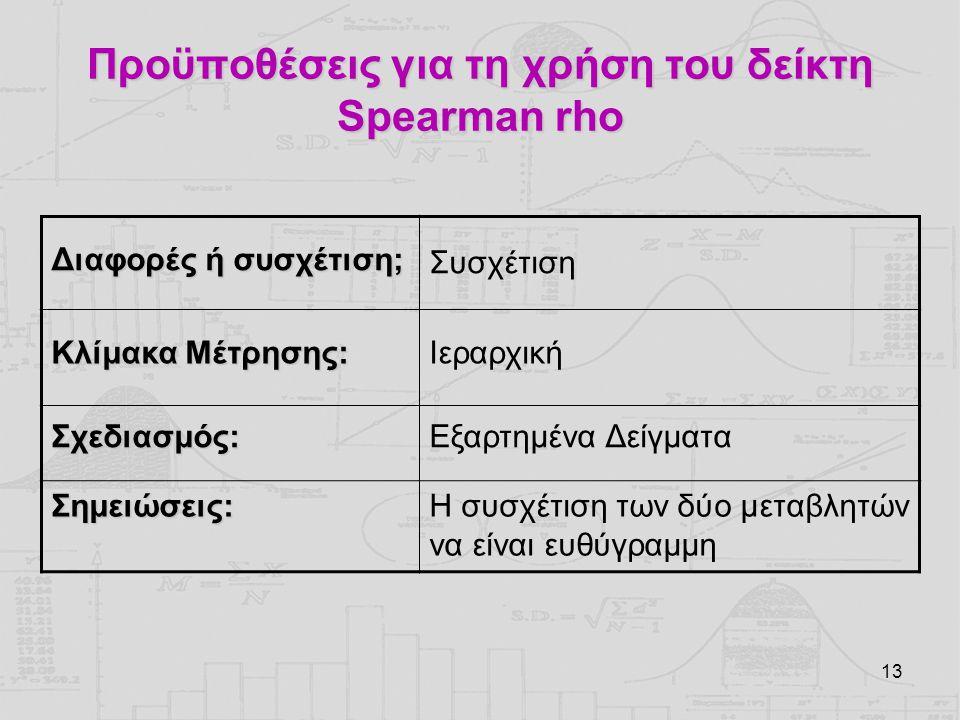 13 Προϋποθέσεις για τη χρήση του δείκτη Spearman rho Διαφορές ή συσχέτιση; Συσχέτιση Κλίμακα Μέτρησης: Ιεραρχική Σχεδιασμός:Εξαρτημένα Δείγματα Σημειώ