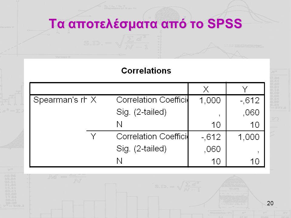 20 Τα αποτελέσματα από το SPSS