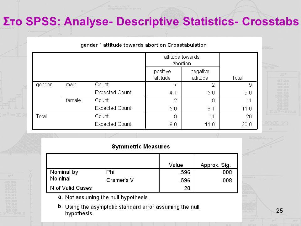 25 Στο SPSS: Analyse- Descriptive Statistics- Crosstabs