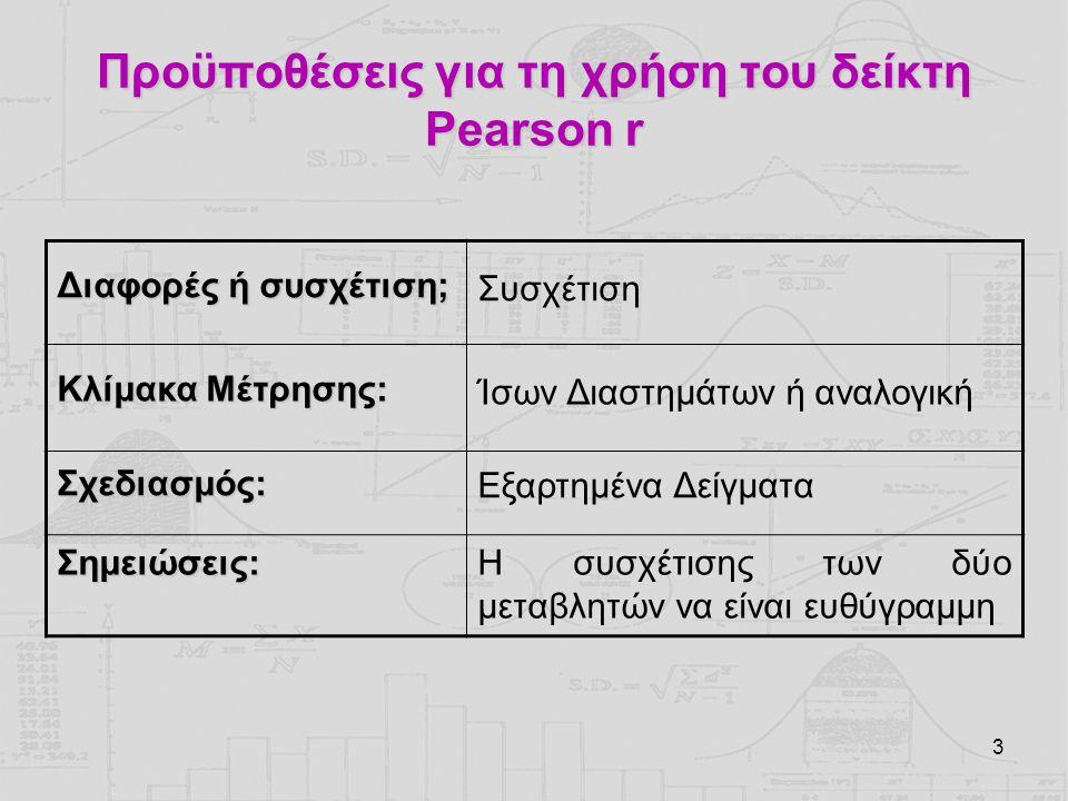 3 Προϋποθέσεις για τη χρήση του δείκτη Pearson r Διαφορές ή συσχέτιση; Συσχέτιση Κλίμακα Μέτρησης: Ίσων Διαστημάτων ή αναλογική Σχεδιασμός: Εξαρτημένα