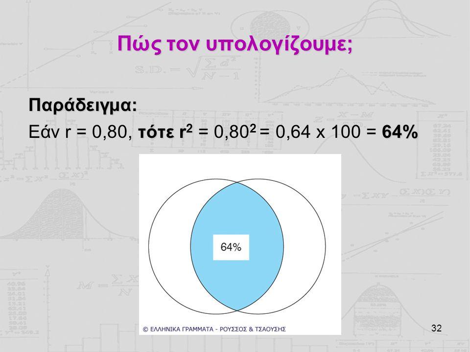 32 Πώς τον υπολογίζουμε; Παράδειγμα: τότε r 2 64% Εάν r = 0,80, τότε r 2 = 0,80 2 = 0,64 x 100 = 64%