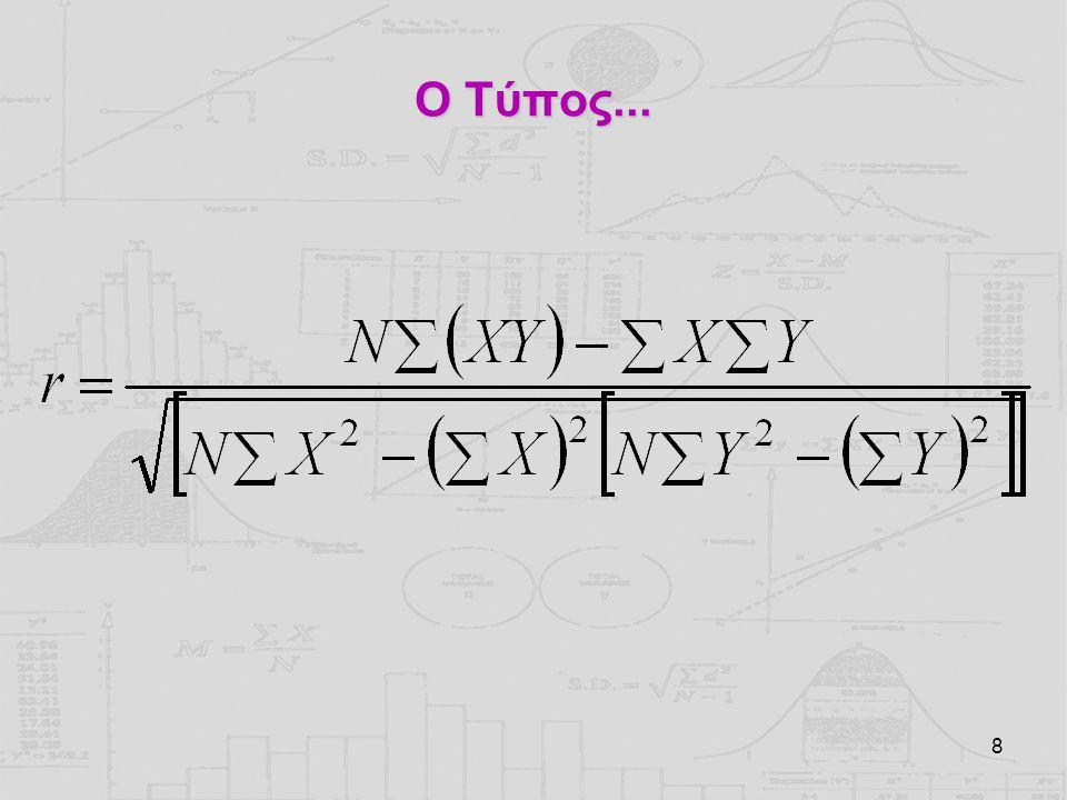 19 Διατύπωση Αποτελεσμάτων rho (10) = - 0.61, ns Αριθμός ατόμων Τιμή rho Στατιστικά μή σημαντικό αποτέλεσμα