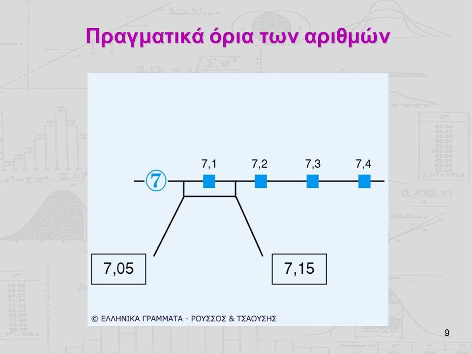 10 Παράδειγμα ομαδοποιημένης κατανομής συχνότητας με αθροιστικές συχνότητες Αθροιστική συχνότητα: Ο αριθμός (ή το ποσοστό) των περιπτώσεων που μετρήθηκαν με μια τιμή της κλίμακας και όλες τις χαμηλότερες από αυτήν τιμές