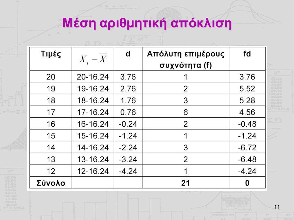 11 Μέση αριθμητική απόκλιση