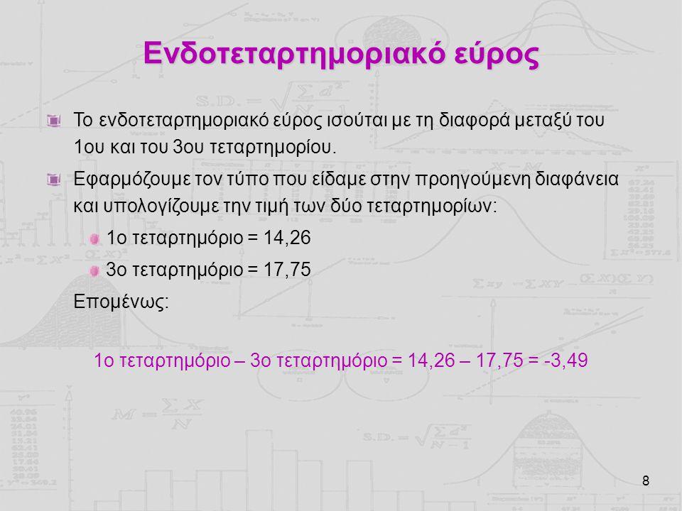 8 Ενδοτεταρτημοριακό εύρος Το ενδοτεταρτημοριακό εύρος ισούται με τη διαφορά μεταξύ του 1ου και του 3ου τεταρτημορίου.