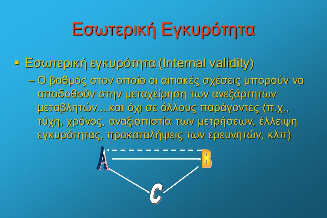 Εσωτερική Εγκυρότητα  Εσωτερική εγκυρότητα (Internal validity) –Ο βαθμός στον οποίο οι αιτιακές σχέσεις μπορούν να αποδοθούν στην μεταχείρηση των ανε