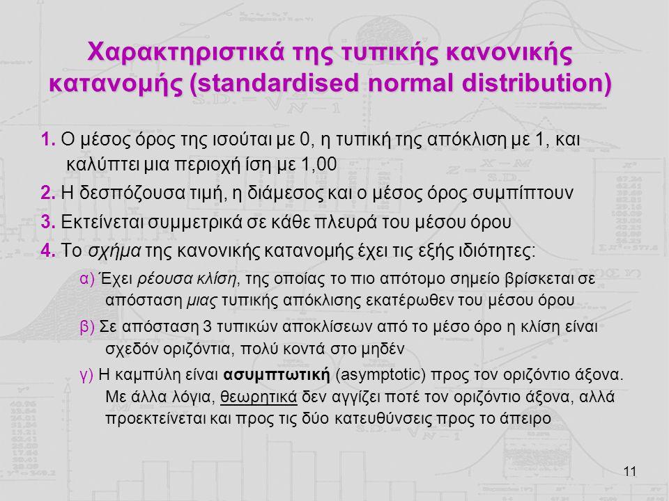 11 Χαρακτηριστικά της τυπικής κανονικής κατανομής (standardised normal distribution) 1. Ο μέσος όρος της ισούται με 0, η τυπική της απόκλιση με 1, και
