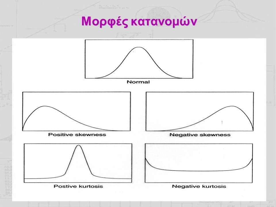 6 Η κανονική κατανομή Συμμετρική κωδωνοειδής κατανομή με συγκεκριμένα χαρακτηριστικά
