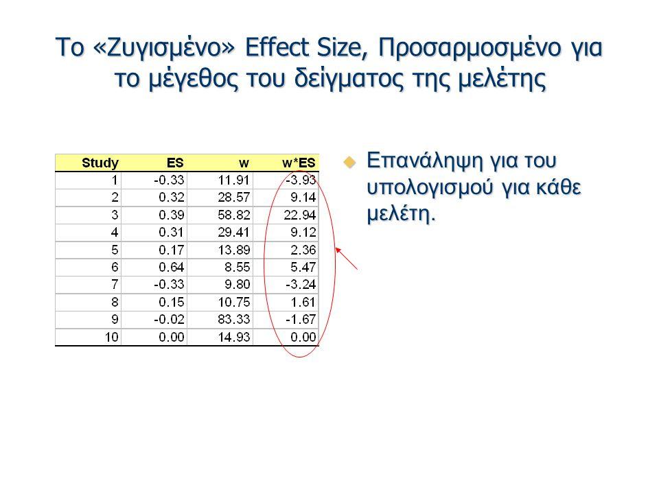 Το «Ζυγισμένο» Effect Size, Προσαρμοσμένο για το μέγεθος του δείγματος της μελέτης  Επανάληψη για του υπολογισμού για κάθε μελέτη.