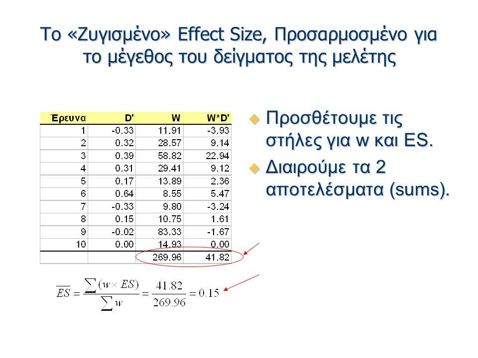 Το «Ζυγισμένο» Effect Size, Προσαρμοσμένο για το μέγεθος του δείγματος της μελέτης  Προσθέτουμε τις στήλες για w και ES.  Διαιρούμε τα 2 αποτελέσματ