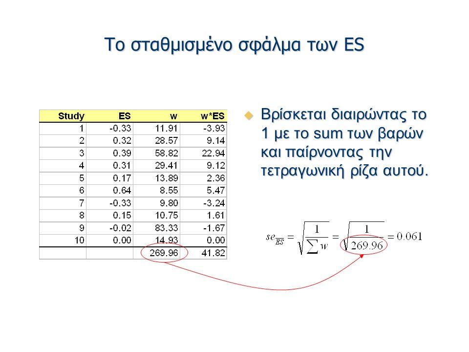 Το σταθμισμένο σφάλμα των ES  Βρίσκεται διαιρώντας το 1 με το sum των βαρών και παίρνοντας την τετραγωνική ρίζα αυτού.