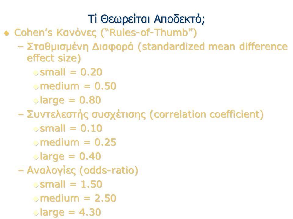 Τί Θεωρείται Αποδεκτό;  Cohen's Κανόνες ( Rules-of-Thumb ) –Σταθμισμένη Διαφορά (standardized mean difference effect size)  small = 0.20  medium = 0.50  large = 0.80 –Συντελεστής συσχέτισης (correlation coefficient)  small = 0.10  medium = 0.25  large = 0.40 –Αναλογίες (odds-ratio)  small = 1.50  medium = 2.50  large = 4.30