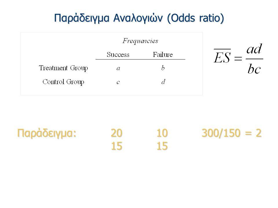 Παράδειγμα Αναλογιών (Odds ratio) Παράδειγμα: 2010 300/150 = 2 1515