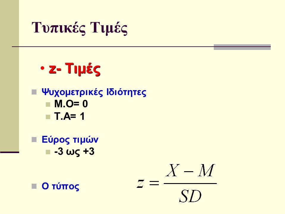 Τυπικές Τιμές Ψυχομετρικές Ιδιότητες Μ.Ο= 0 Τ.Α= 1 Εύρος τιμών -3 ως +3 Ο τύπος z- Τιμές
