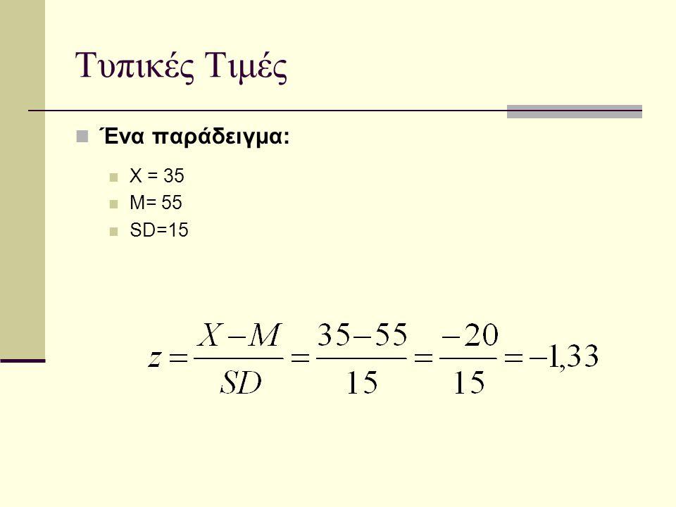 Τυπικές Τιμές Ένα παράδειγμα: Χ = 35 Μ= 55 SD=15