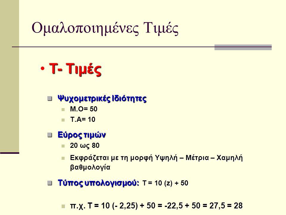 Ομαλοποιημένες Τιμές Ψυχομετρικές Ιδιότητες Ψυχομετρικές Ιδιότητες Μ.Ο= 50 Τ.Α= 10 Εύρος τιμών Εύρος τιμών 20 ως 80 ΥψηλήΜέτριαΧαμηλή Εκφράζεται με τη