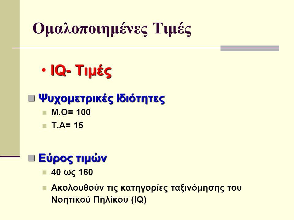 Ομαλοποιημένες Τιμές Ψυχομετρικές Ιδιότητες Ψυχομετρικές Ιδιότητες Μ.Ο= 100 Τ.Α= 15 Εύρος τιμών Εύρος τιμών 40 ως 160 Ακολουθούν τις κατηγορίες ταξινό