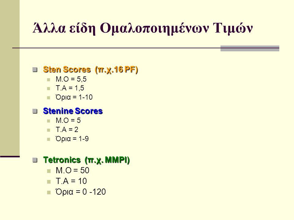Άλλα είδη Ομαλοποιημένων Τιμών Sten Scores (π.χ.16 PF) Sten Scores (π.χ.16 PF) M.O = 5,5 T.A = 1,5 Όρια = 1-10 Stenine Scores Stenine Scores M.O = 5 T