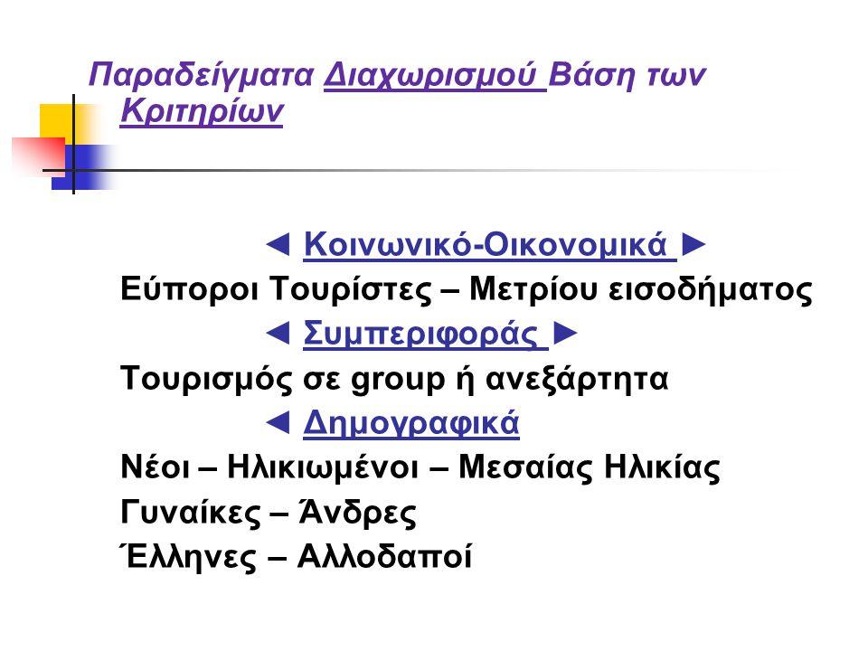 Παραδείγματα Διαχωρισμού Βάση των Κριτηρίων ◄ Κοινωνικό-Οικονομικά ► Εύποροι Τουρίστες – Μετρίου εισοδήματος ◄ Συμπεριφοράς ► Τουρισμός σε group ή ανεξάρτητα ◄ Δημογραφικά Νέοι – Ηλικιωμένοι – Μεσαίας Ηλικίας Γυναίκες – Άνδρες Έλληνες – Αλλοδαποί