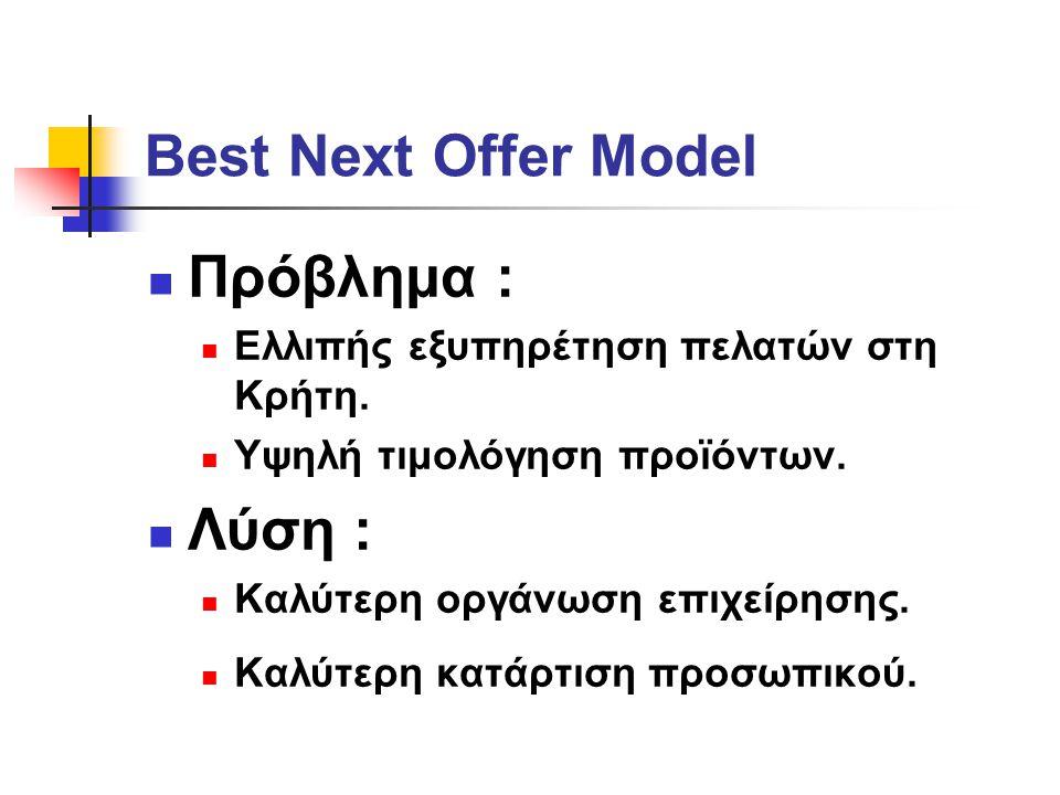 Best Next Offer Model Πρόβλημα : Ελλιπής εξυπηρέτηση πελατών στη Κρήτη.