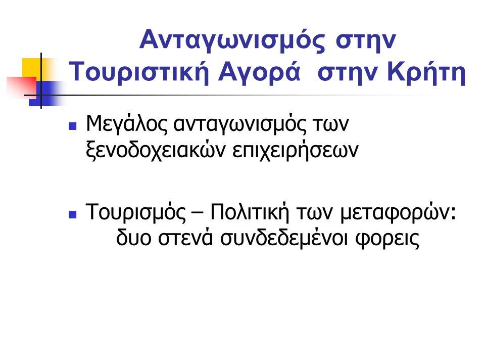 Ανταγωνισμός στην Τουριστική Αγορά στην Κρήτη Μεγάλος ανταγωνισμός των ξενοδοχειακών επιχειρήσεων Τουρισμός – Πολιτική των μεταφορών: δυο στενά συνδεδεμένοι φορεις