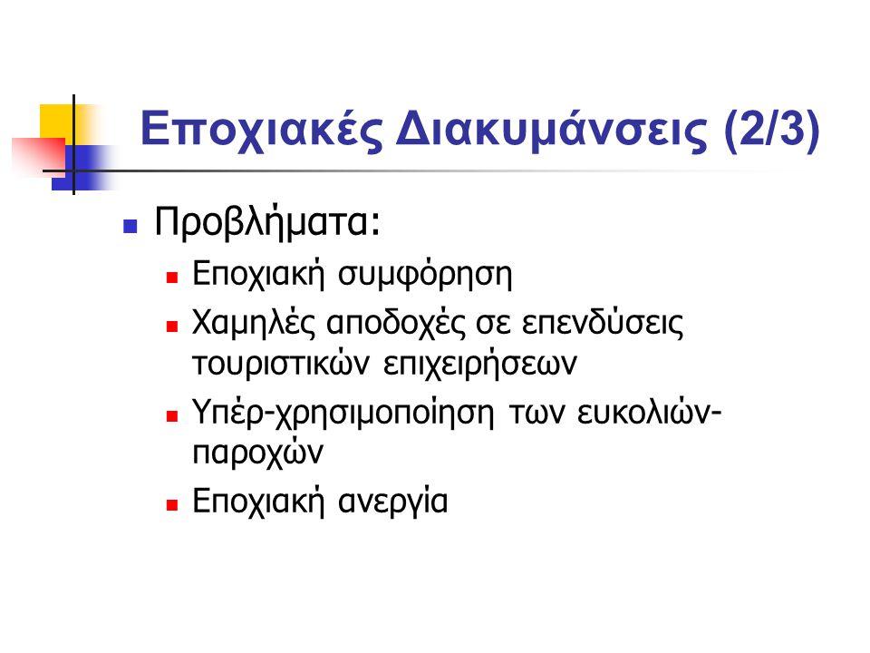 Εποχιακές Διακυμάνσεις (2/3) Προβλήματα: Εποχιακή συμφόρηση Χαμηλές αποδοχές σε επενδύσεις τουριστικών επιχειρήσεων Υπέρ-χρησιμοποίηση των ευκολιών- παροχών Εποχιακή ανεργία