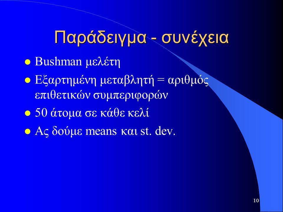 10 Παράδειγμα - συνέχεια l Bushman μελέτη l Εξαρτημένη μεταβλητή = αριθμός επιθετικών συμπεριφορών l 50 άτομα σε κάθε κελί l Ας δούμε means και st. de
