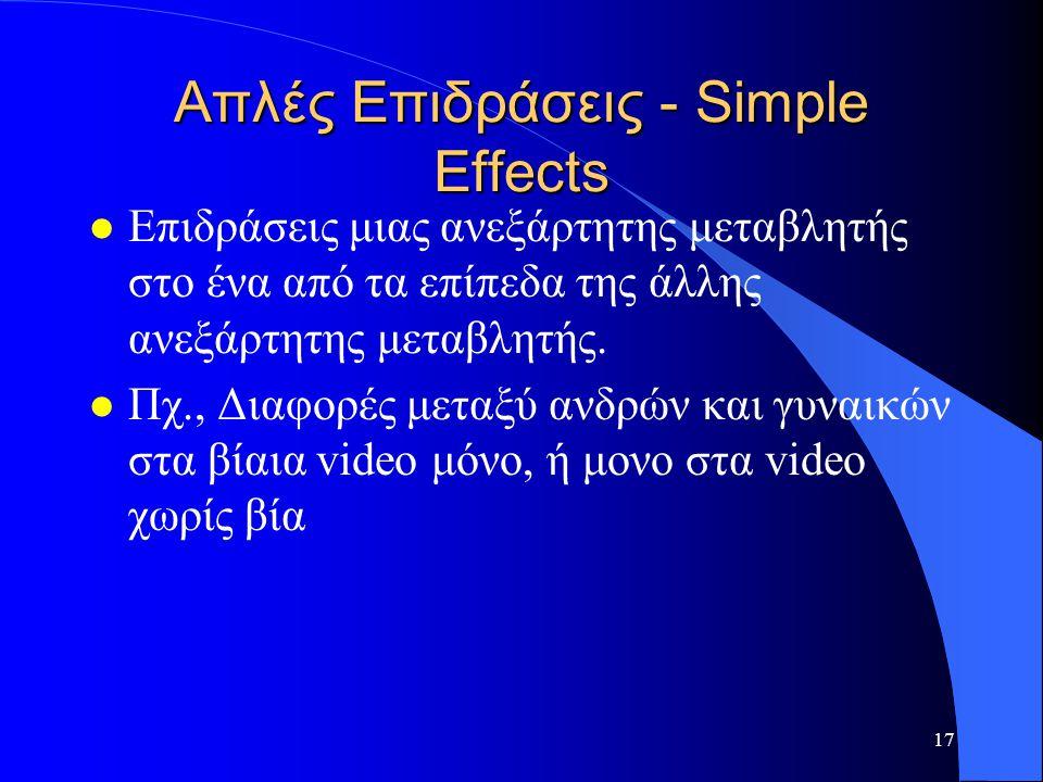 17 Απλές Επιδράσεις - Simple Effects l Επιδράσεις μιας ανεξάρτητης μεταβλητής στο ένα από τα επίπεδα της άλλης ανεξάρτητης μεταβλητής. l Πχ., Διαφορές