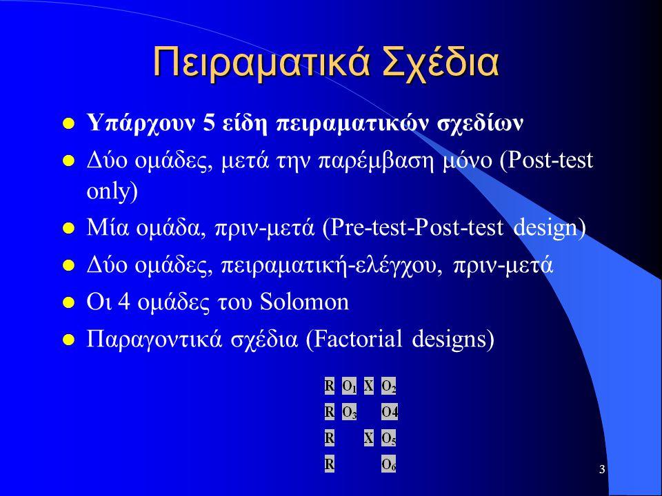 3 Πειραματικά Σχέδια l Υπάρχουν 5 είδη πειραματικών σχεδίων l Δύο ομάδες, μετά την παρέμβαση μόνο (Post-test only) l Μία ομάδα, πριν-μετά (Pre-test-Po