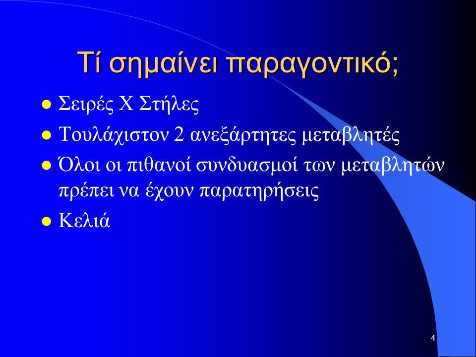 4 Τί σημαίνει παραγοντικό; l Σειρές Χ Στήλες l Τουλάχιστον 2 ανεξάρτητες μεταβλητές l Όλοι οι πιθανοί συνδυασμοί των μεταβλητών πρέπει να έχουν παρατη
