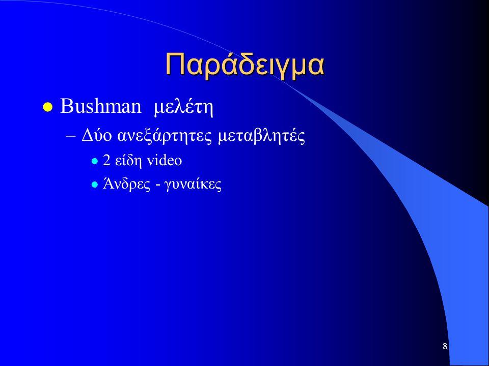 8 Παράδειγμα l Bushman μελέτη –Δύο ανεξάρτητες μεταβλητές l 2 είδη video l Άνδρες - γυναίκες
