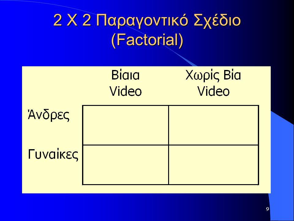 9 2 X 2 Παραγοντικό Σχέδιο (Factorial)