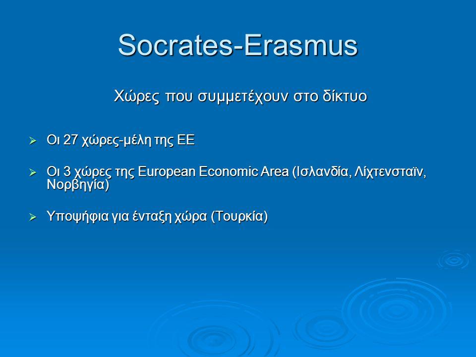 Socrates-Erasmus Χώρες που συμμετέχουν στο δίκτυο Χώρες που συμμετέχουν στο δίκτυο  Οι 27 χώρες-μέλη της ΕΕ  Οι 3 χώρες της European Economic Area (